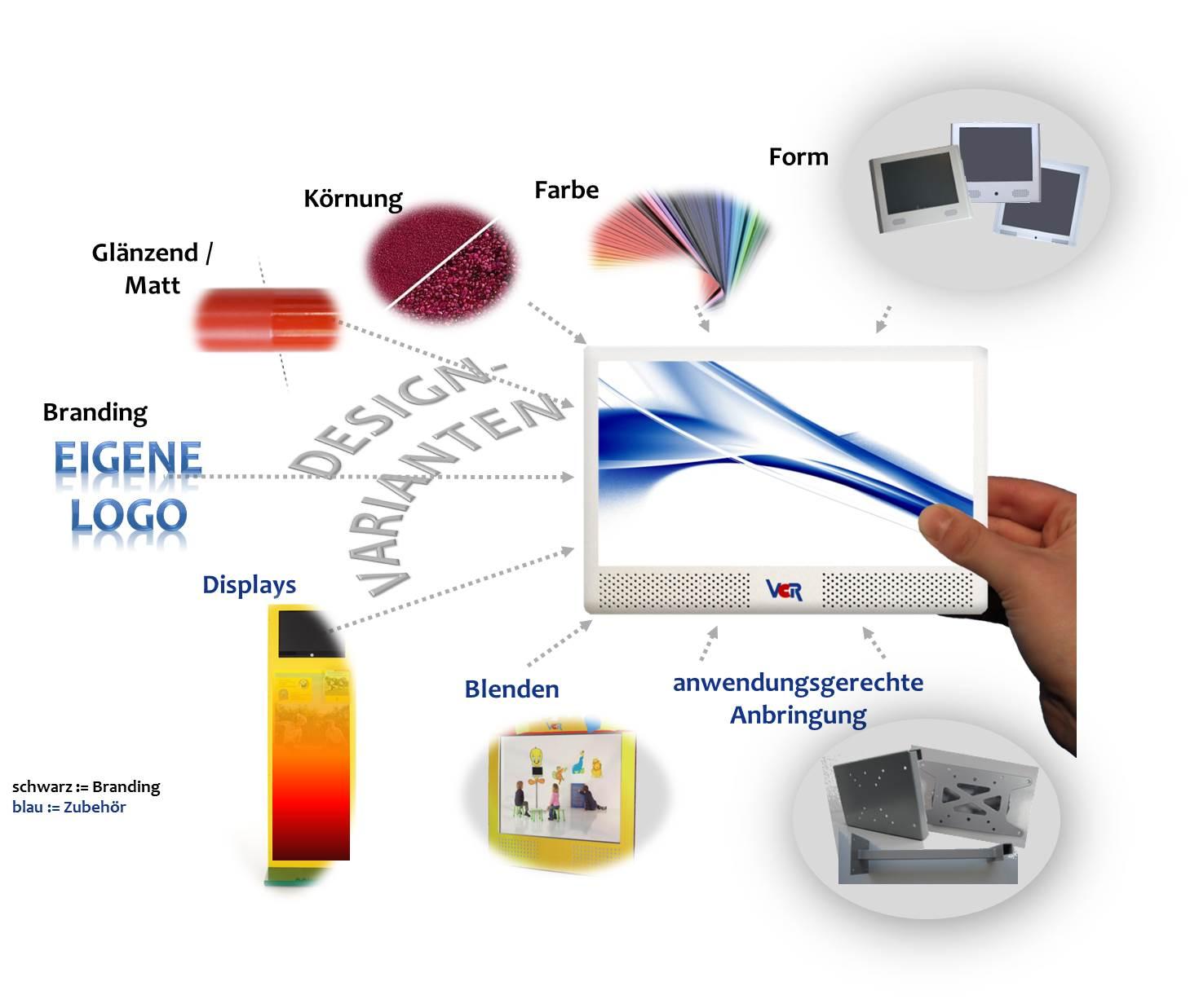 VCR POS-Mediamonitore - Standalone oder als Digital Signage-Lösungen - in zahlreichen Design-Varianten für Form, Farbe, Körnung, Oberfläche, Branding, Displays, Blenden, Halterung